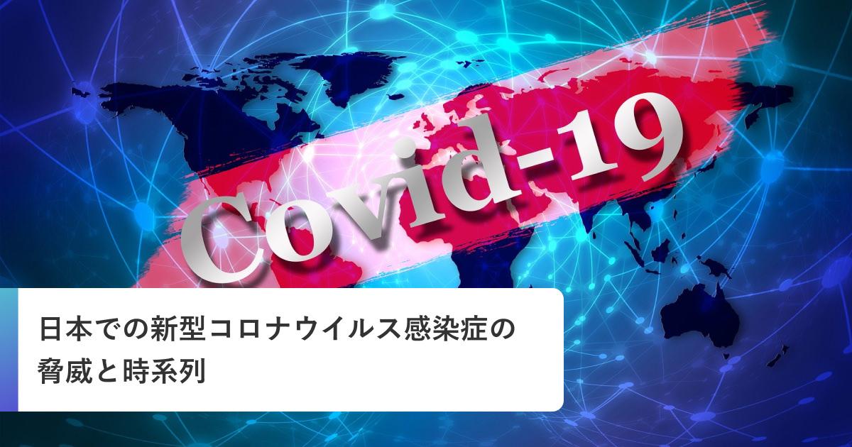 日本での新型コロナウイルス感染症の脅威と時系列